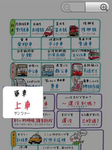 台北アプリ-指さし会話2