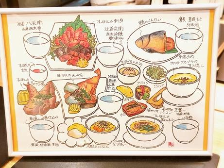 銀座 魚勝 酒子 イラスト
