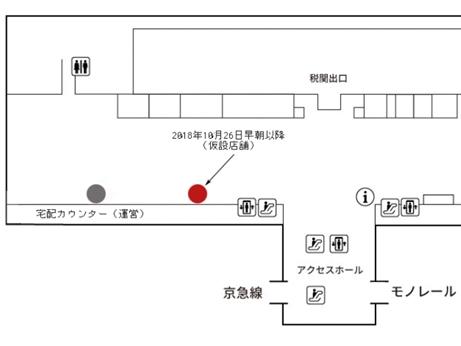 羽田空港 JAL ABC カウンター 楽天プレミアムカード 特典