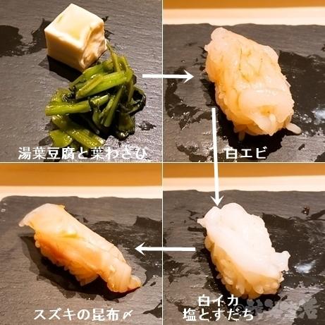 寿司 まんてん鮨 大手町 日本橋 おまかせコース ランチ
