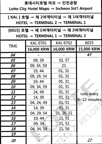 ソウル ロッテシティホテル麻浦 孔徳 ホテル 部屋 空港バス 電車